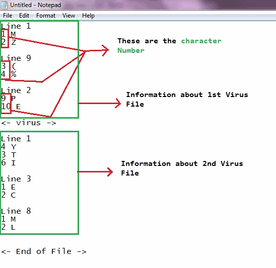 how to create a virus using c++ pdf