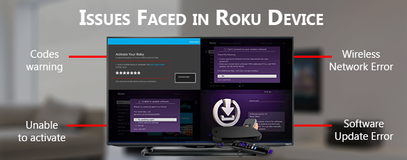 How to Resolve the Issues Facing When activating Your Roku Device?